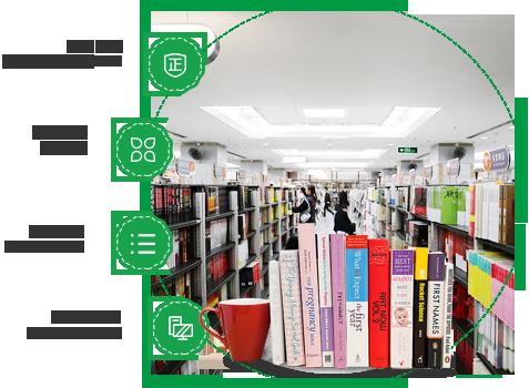 资源保障--丰富馆藏图书专业化